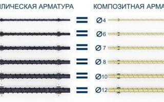Какая арматура лучше — металлическая или стеклопластиковая: сравнение, плюсы и минусы