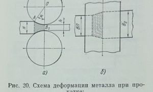 Ювелирные вальцы: конструкция, изготовление своими руками