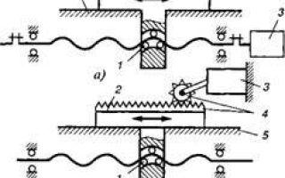 Сверлильный станок с чпу: классификация, назначение, особенности