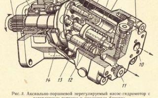 Насос аксиально-поршневой: устройство и принцип работы
