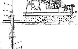 Шгн — штанговый глубинный насос: принцип работы, виды, маркировка