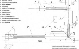 Пресс для брикетов своими руками: как сделать, чертежи, лучшие варианты