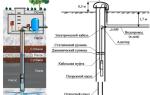 Установка насоса в скважину: видео и советы по монтажу скважинного насоса своими руками