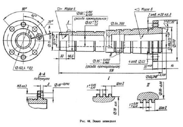 Токарно-винторезный станок – устройство, характеристики, видео