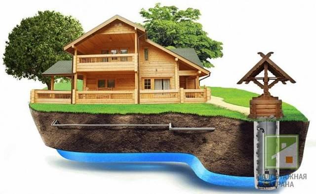 Насос в колодец для водоснабжения дома: виды, советы по выбору и монтажу