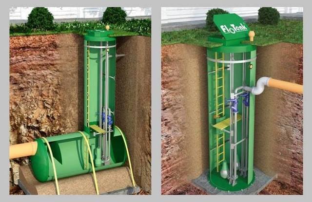 КНС (канализационная насосная станция): устройство, монтаж, обслуживание