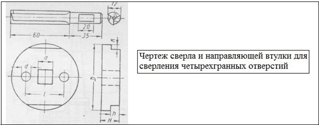 Сверло для квадратных отверстий: сверло Уаттса и треугольник Рело