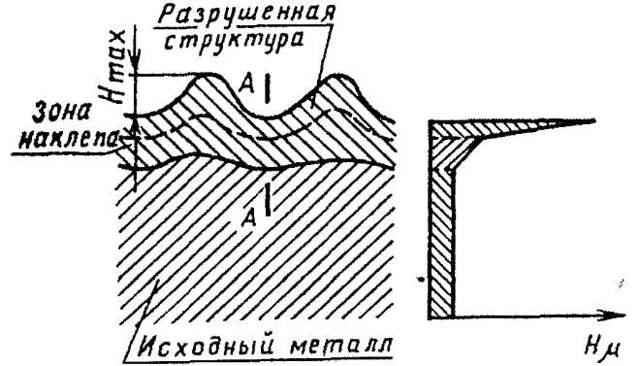 Почему происходит деформация листового алюминия после металлообработки