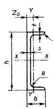 Швеллер – таблица размеров, сортамент по ГОСТ