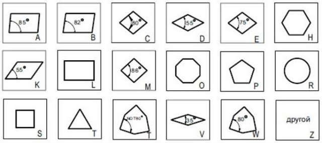 Твердосплавные пластины для токарных резцов – классификация, маркировка, ГОСТ