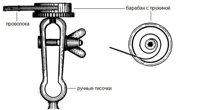 Как сделать пружину из проволоки в домашних условиях