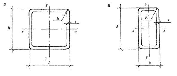 Квадратная труба ГОСТ 30245-2003, ГОСТ 30245-94: сортамент, размеры