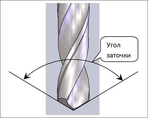 Сверла по металлу: какие лучше, виды, маркировка, как выбрать