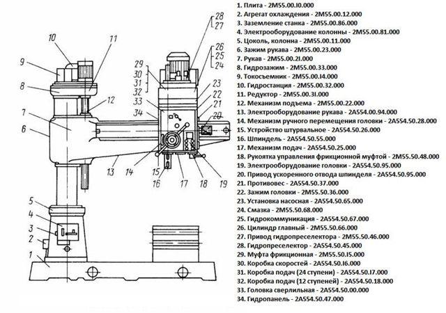 Радиально-сверлильный станок 2А554: технические характеристики, паспорт