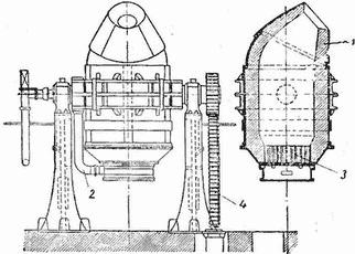 Производство стали – технология, оборудование, этапы