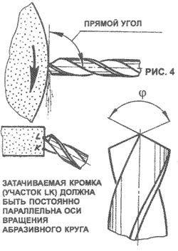 Станок для заточки сверл: изготовление заточного станка для сверл своими руками