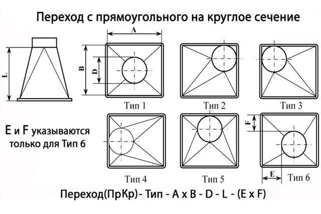 Как сделать из круглой трубы овальную