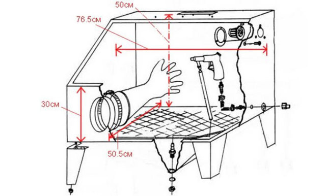 Пескоструйная камера своими руками: чертежи, фото, видео