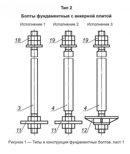 Болты фундаментные: ГОСТ, расчет, монтаж анкеров для фундамента