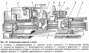 Токарно-револьверный станок – виды, устройство, модели