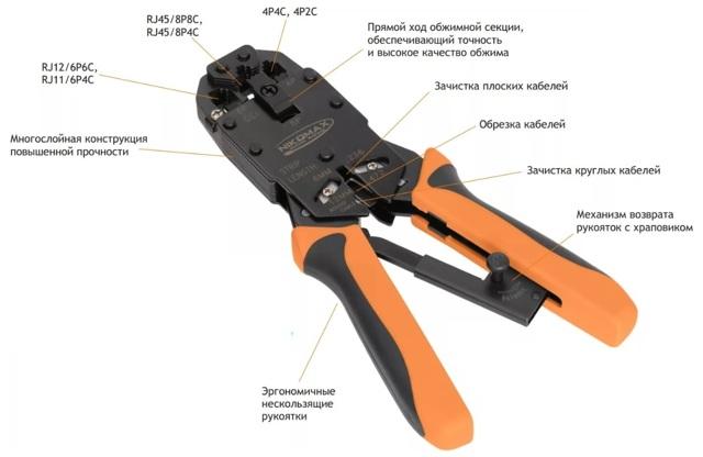 Обжимные клещи для наконечников проводов: виды обжимного инструмента