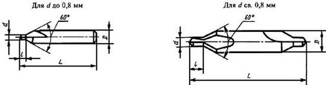Центровочное сверло: ГОСТ 14952-75, характеристики