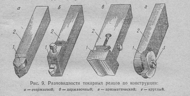 Резцы для токарного станка по металлу – классификация, виды, назначение