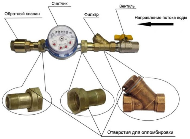 Нужен ли обратный клапан при установке водосчетчиков: разбираемся в вопросе