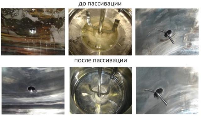 Пассивация (пассивирование) металлов: технология и методы
