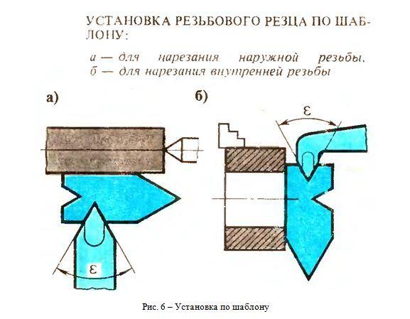 Нарезание резьбы на токарном станке резцом и другими инструментами