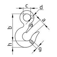 Коуш для троса – фото, основные виды, способы фиксации