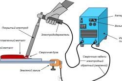 Электродуговая сварка – технология, особенности, видео