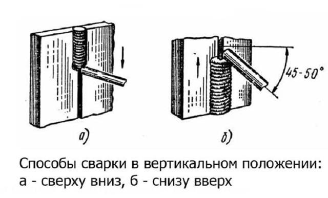 Как отрегулировать силу сварочного тока по внешнему виду сварного шва