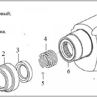 Патрон для перфоратора под сверло и переходники-адаптеры для сверления
