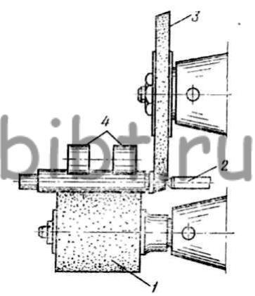 Бесцентровое шлифование – станки, принцип работы