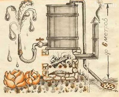 Водяной насос своими руками: как сделать самодельную помпу