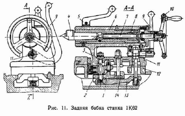 Каковы возможности станка 1К62 в нарезании резьбы