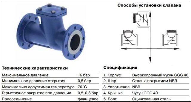 Клапан обратный шаровый: принцип действия, виды, конструкция