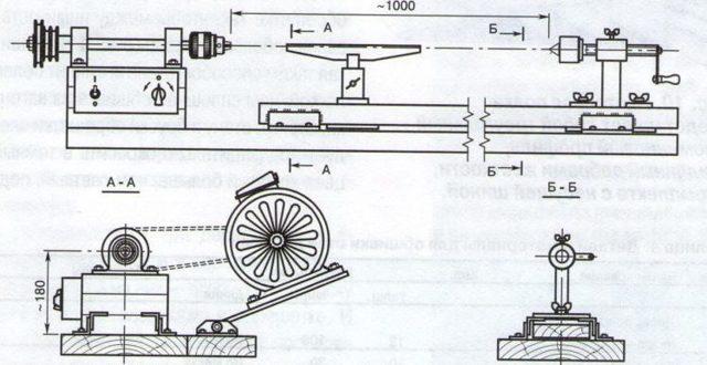 Как сделать самодельный токарный станок по дереву