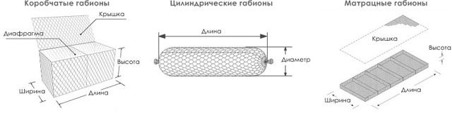 Что такое габионы: габионные конструкции в ландшафтном дизайне - фото
