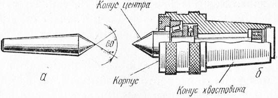 Как выставить резец по центру