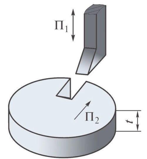 Долбежный станок по металлу – принцип работы, как сделать своими руками