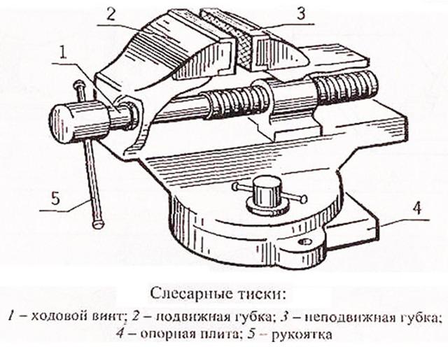 Тиски для сверлильного станка: виды, изготовление своими руками