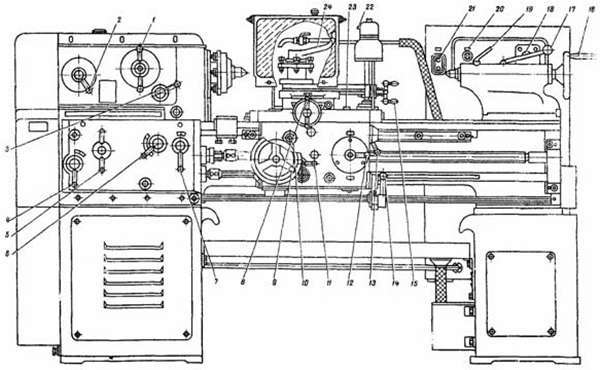 Токарный станок 1М61 – технические характеристики, устройство