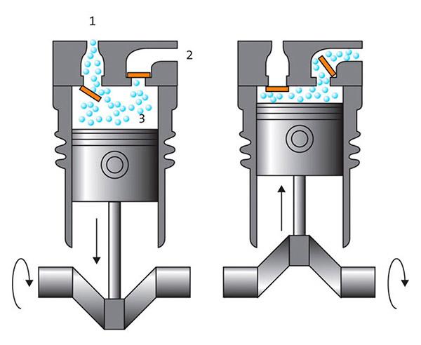 Сопло для пескоструйного аппарата: особенности выбора и изготовления