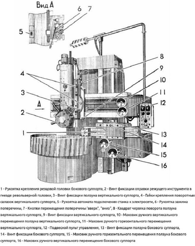 Токарно-карусельный станок – назначение, устройство, характеристики