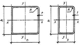 Профильная труба – сортамент, размеры, ГОСТ