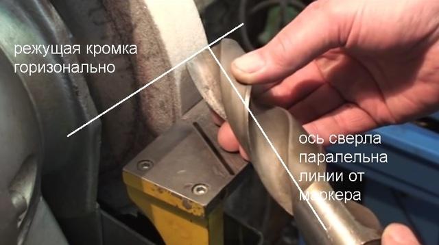 Как заточить сверло по бетону: правила заточки победитовых сверл