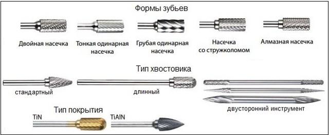 Борфрезы по дереву для гравера или бормашины: виды, особенности