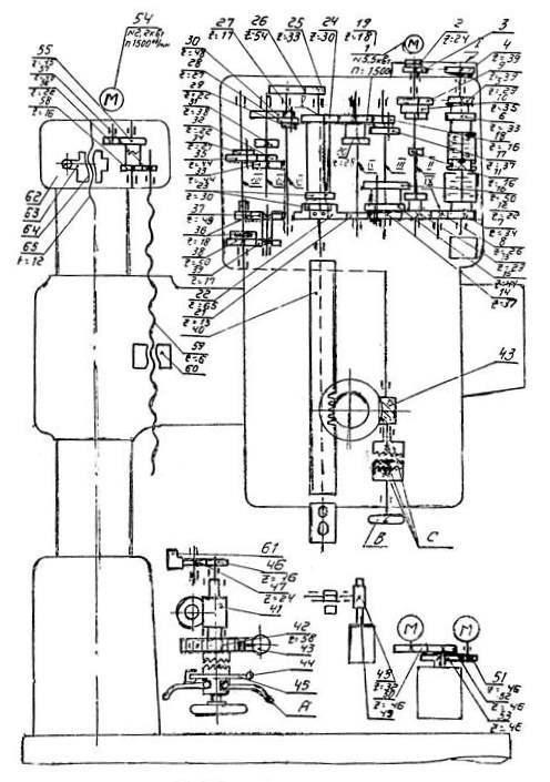Радиально-сверлильный станок 2М55: технические характеристики, паспорт